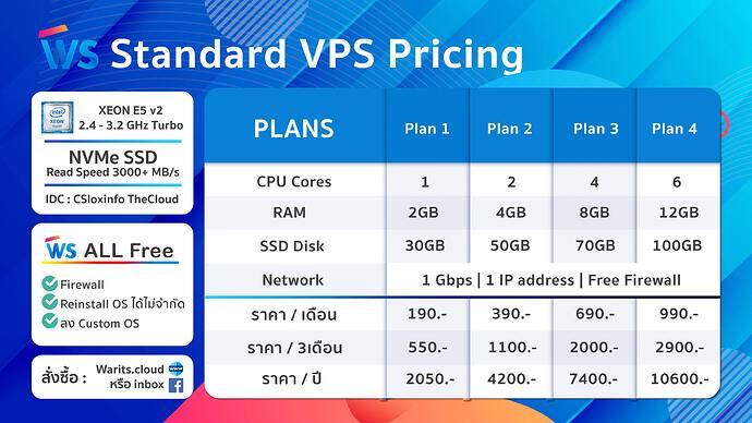 VPSnode2-pricing copy