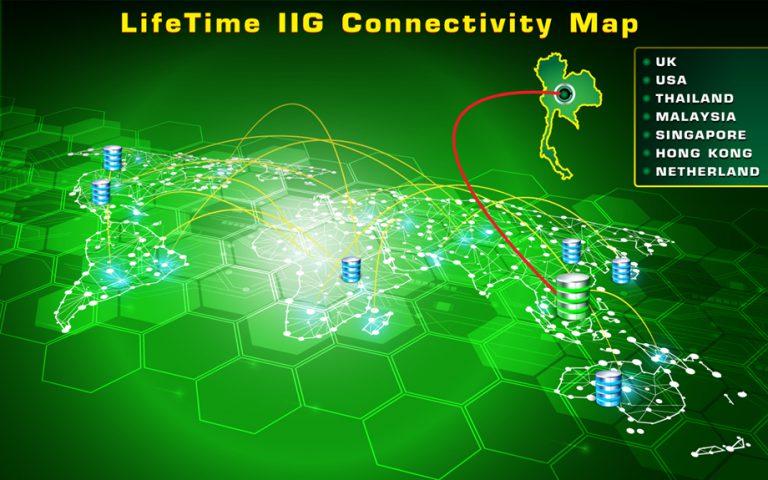 IIG-768x480